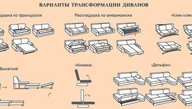 mehanizmy-raskladyvanija-divanov-1