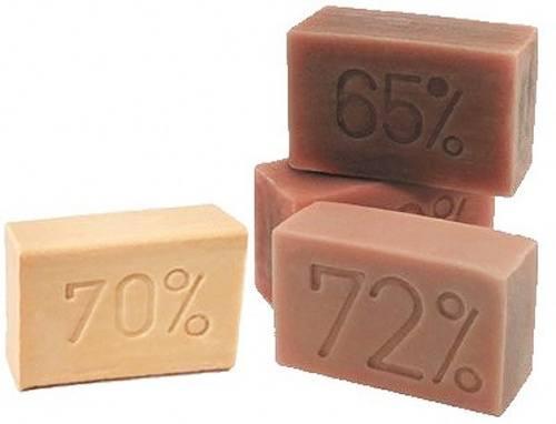 Типы мыла