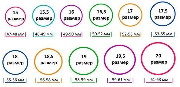 Таблица размеров колец на китайских сайтах
